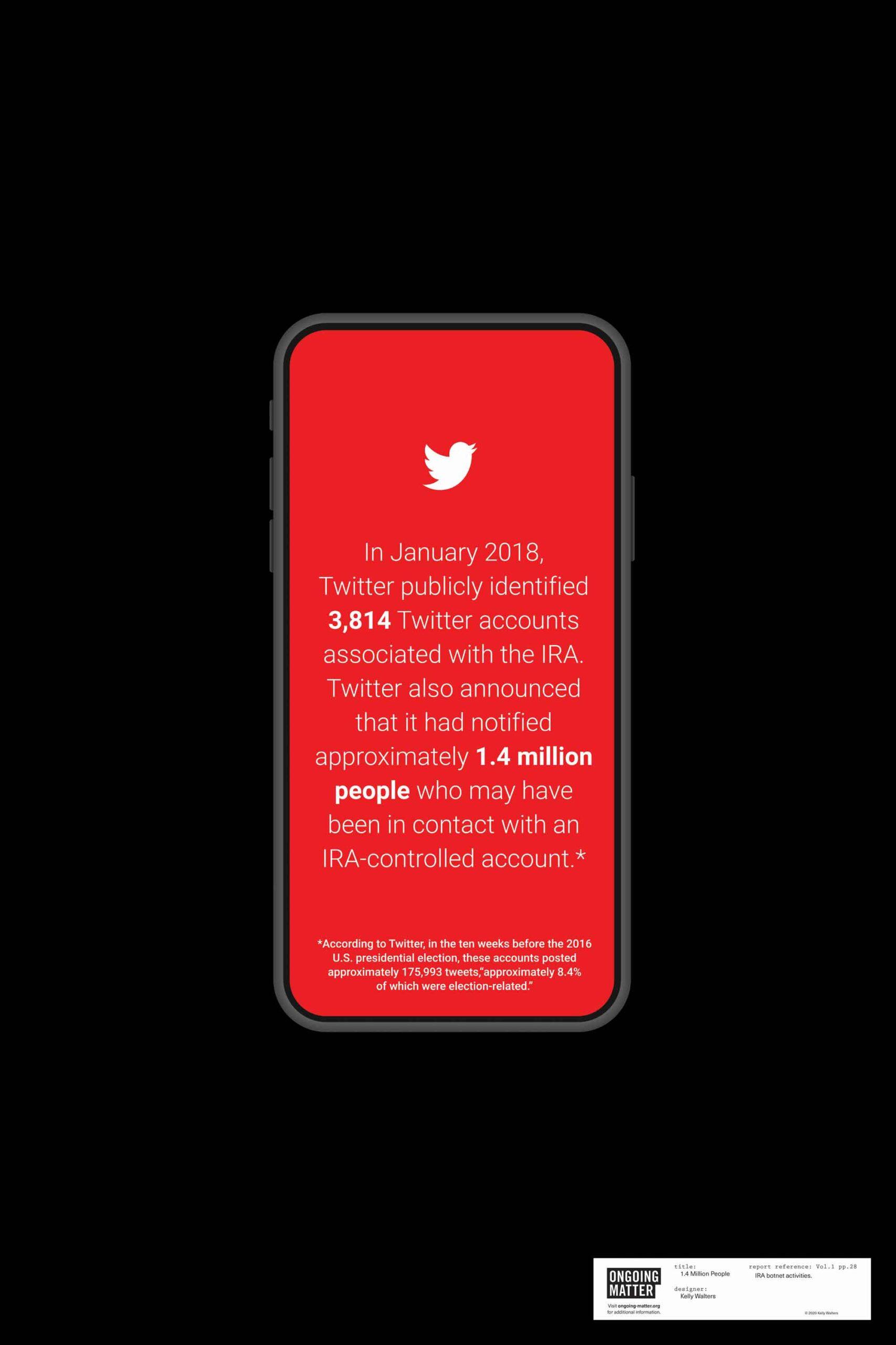 1.4 Million People by Kelly Walters
