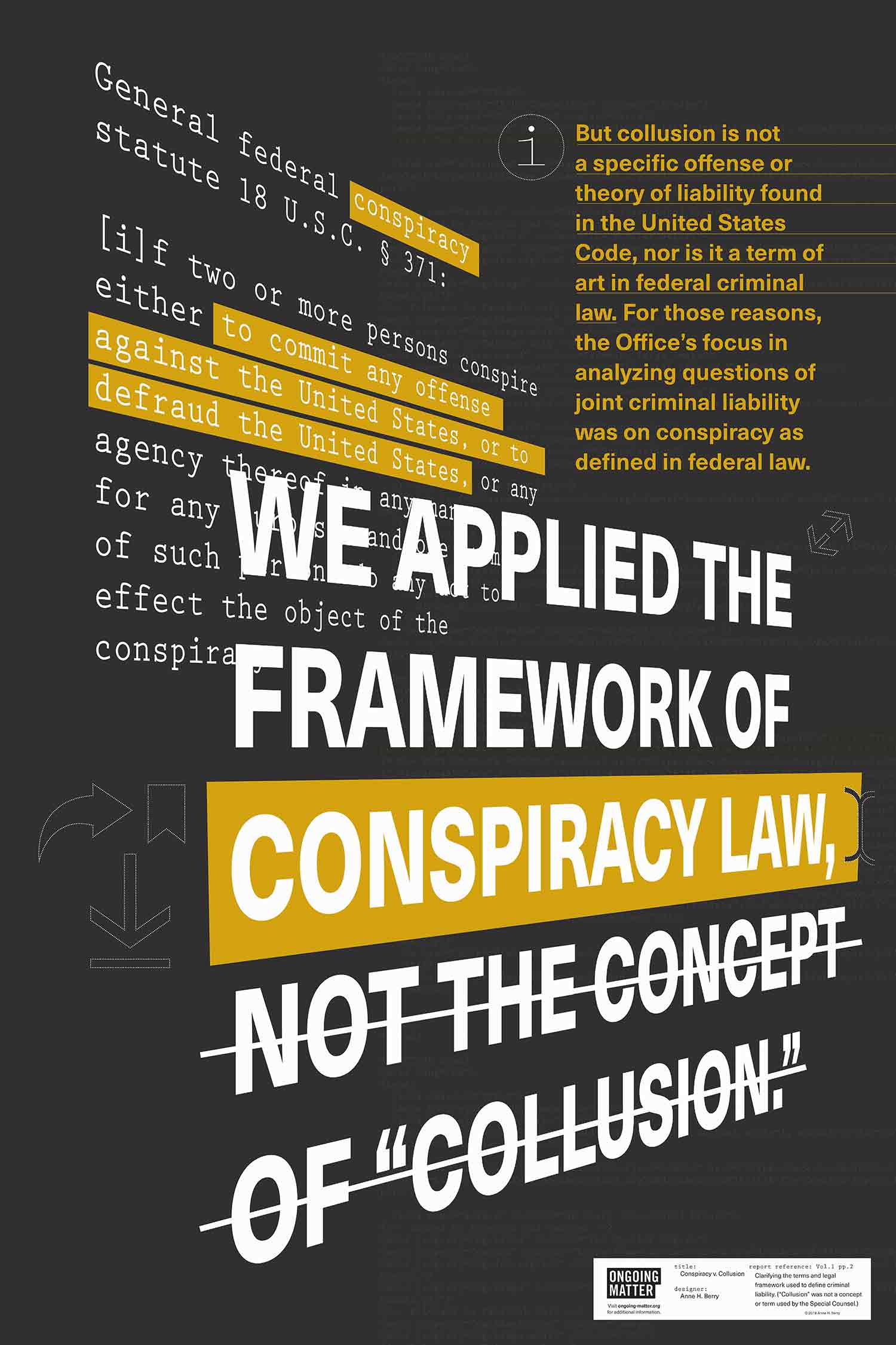 Conspiracy v. Collusion by Anne H. Berry