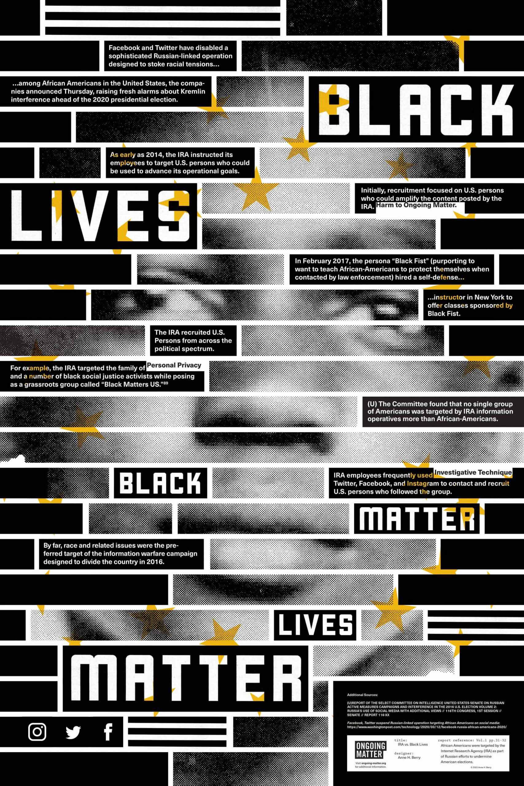 IRA vs. Black Lives by Anne H. Berry